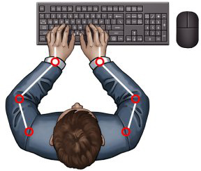 Keyboard Design                 Forces Wrists Into Ulnar Deviation -                 SeparatedKeyboards.com